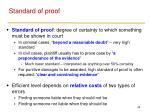 standard of proof
