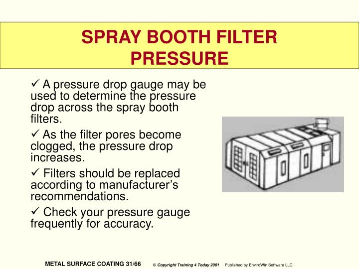 A pressure drop gauge may be used to determine the pressure drop across the spray booth filters.