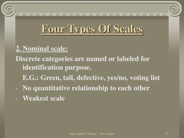 Four Types Of Scales