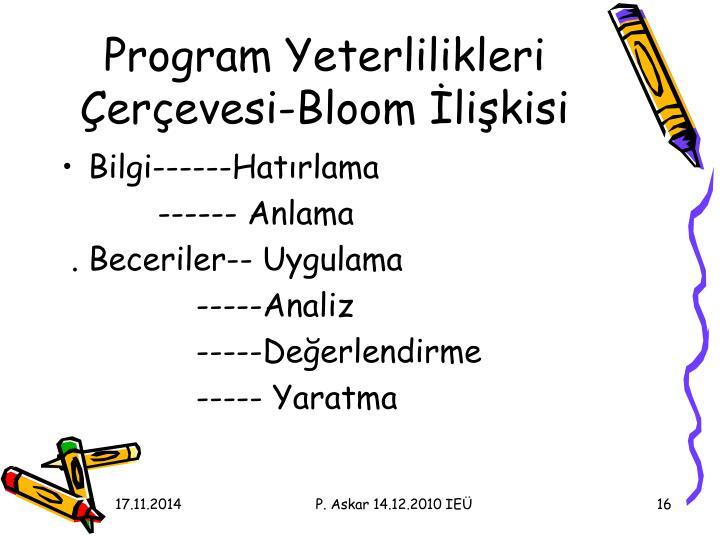 Program Yeterlilikleri Çerçevesi-Bloom İlişkisi
