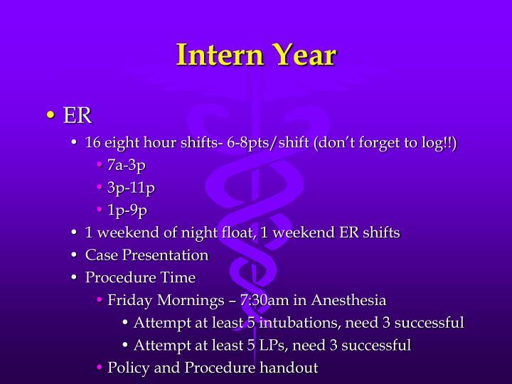 Intern Year