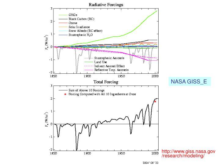 NASA GISS_E