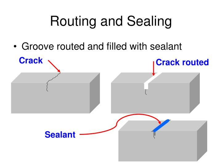 Routing and Sealing