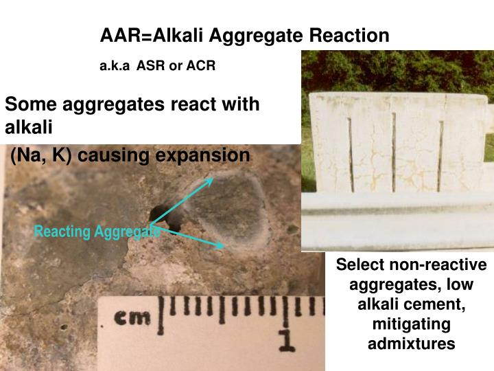 Reacting Aggregate