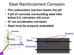 steel reinforcement corrosion