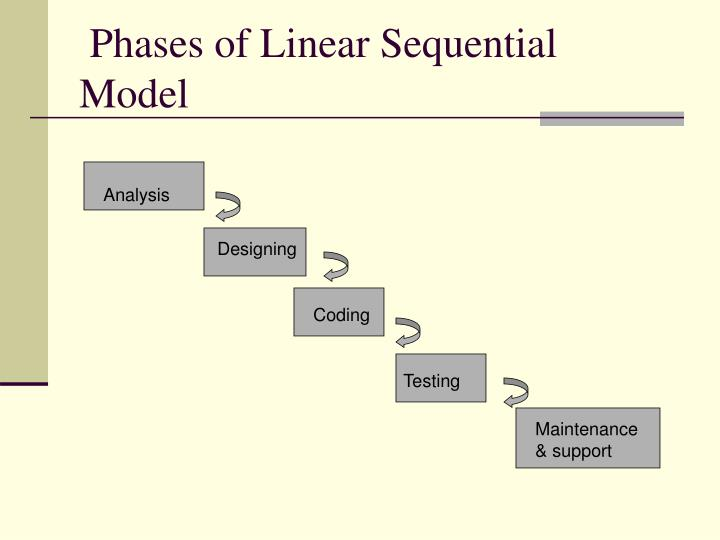 Phases of Linear Sequential Model