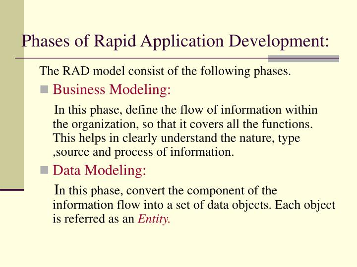 Phases of Rapid Application Development: