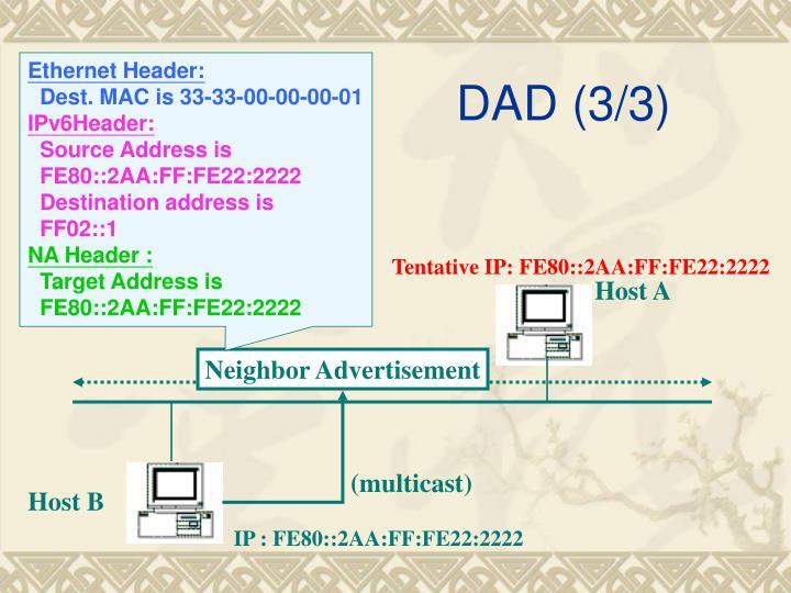 Ethernet Header: