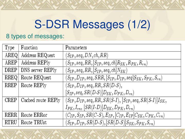 S-DSR Messages (1/2)