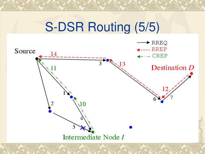 S-DSR Routing (5/5)