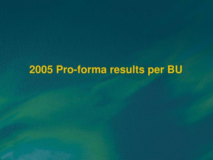 2005 Pro-forma results per BU