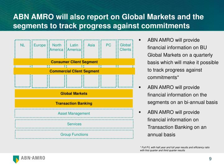 ABN AMRO will provide financial information on BU Global Markets on a quarterly basis which will make it possible to track progress against commitments*