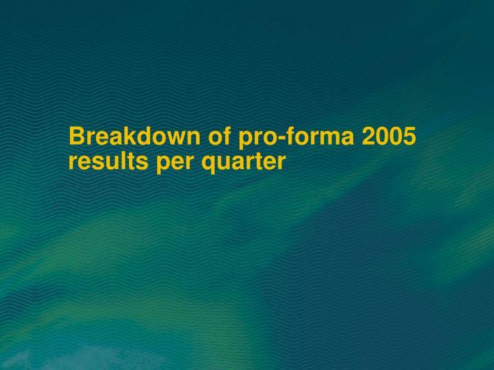 Breakdown of pro-forma 2005 results per quarter