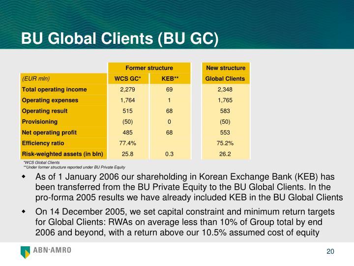 BU Global Clients (BU GC)
