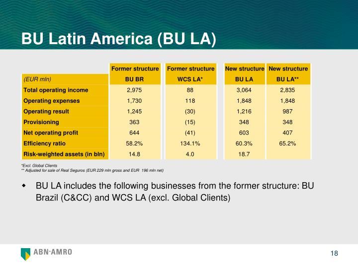 BU Latin America (BU LA)