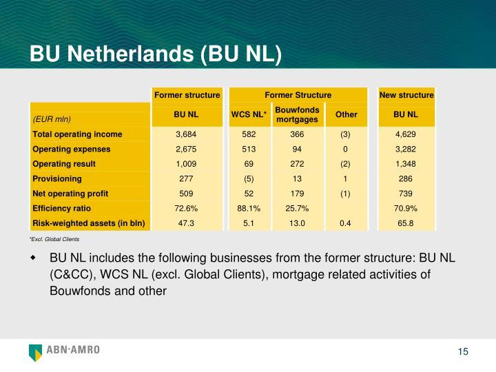 BU Netherlands (BU NL)