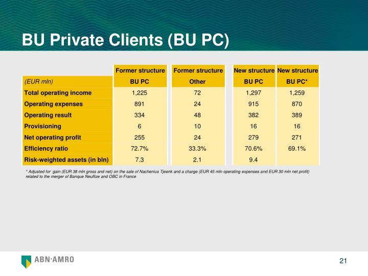 BU Private Clients (BU PC)