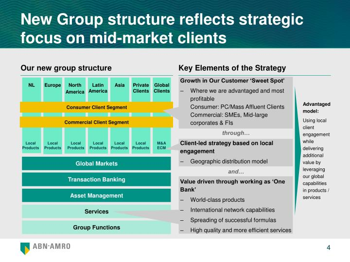 Key Elements of the Strategy