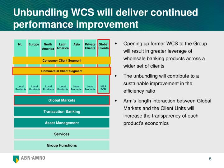Opening up former WCS to the Group will result in greater leverage of wholesale banking products across a wider set of clients