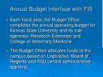 annual budget interface with fis1