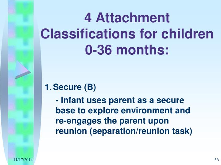 4 Attachment Classifications for children 0-36 months: