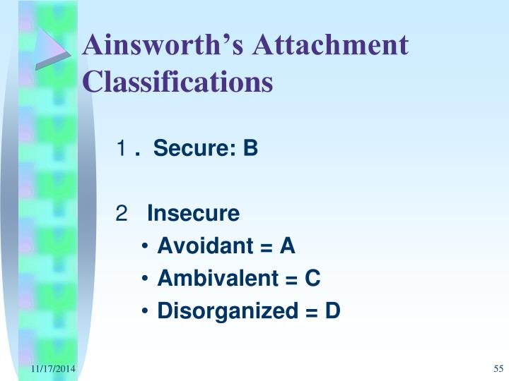 Ainsworth's Attachment Classifications