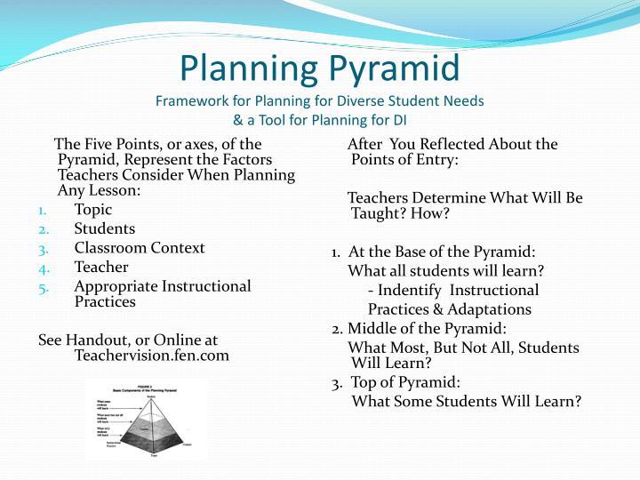 Planning Pyramid