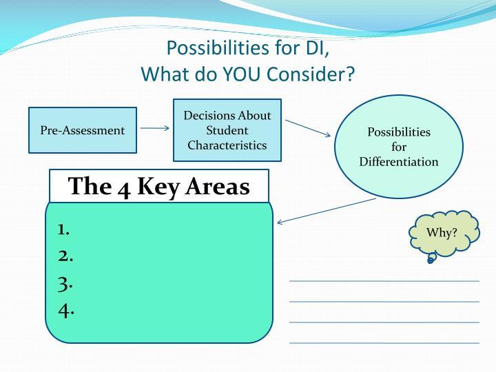 Possibilities for DI,