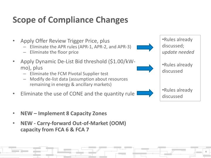 Scope of Compliance Changes