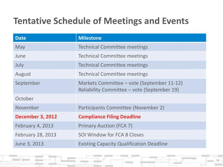 Tentative Schedule of Meetings and Events