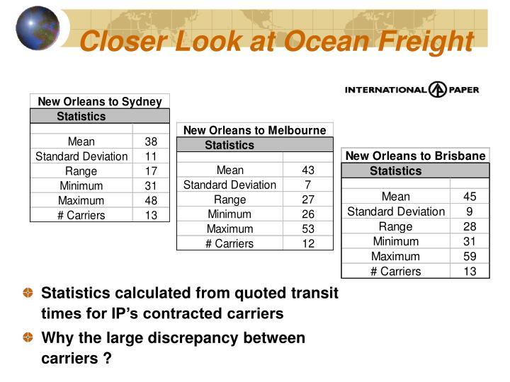 Closer Look at Ocean Freight