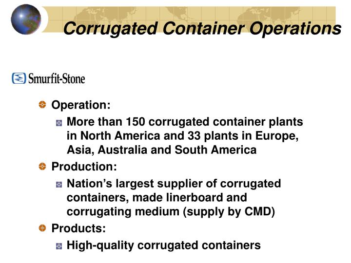 Corrugated Container Operations