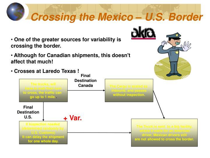 Crossing the Mexico – U.S. Border