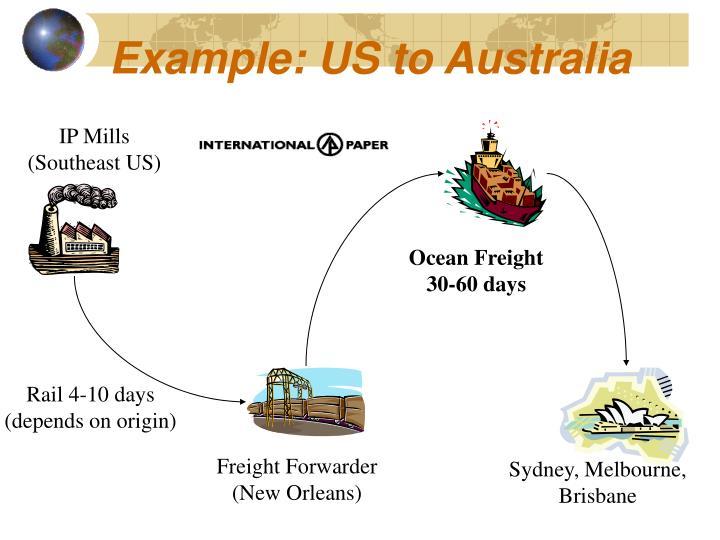 Example: US to Australia