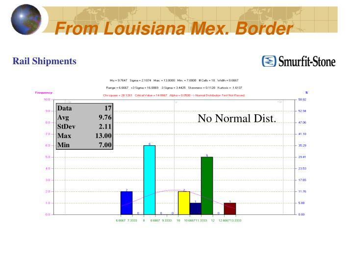 From Louisiana Mex. Border
