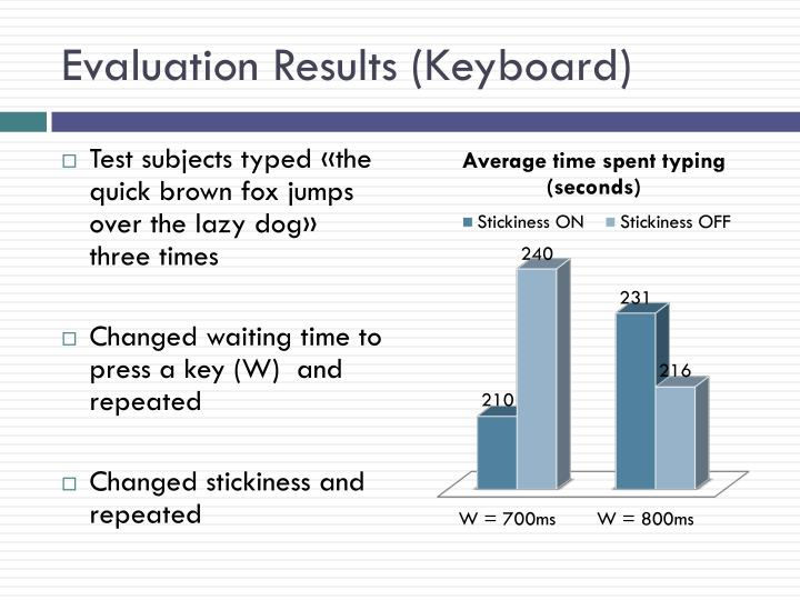 Evaluation Results (Keyboard)