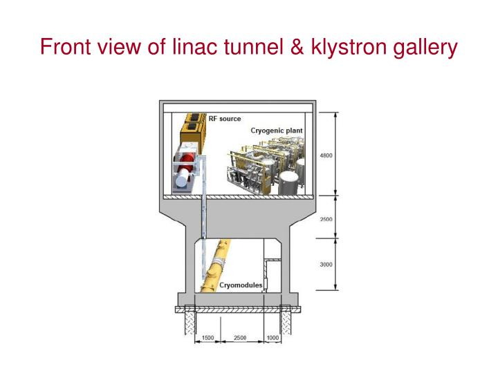Front view of linac tunnel & klystron gallery