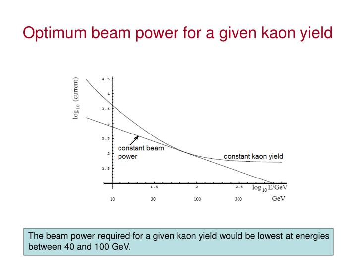 Optimum beam power for a given kaon yield