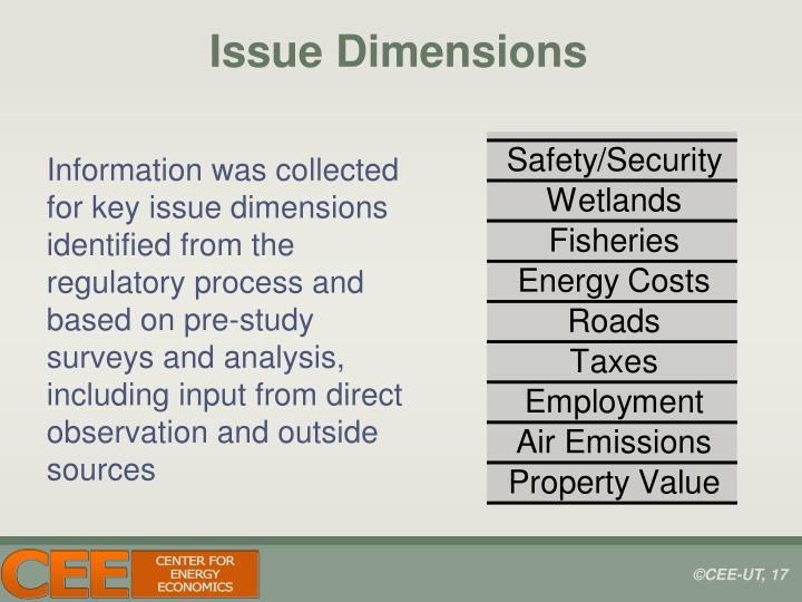 Issue Dimensions
