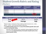 student growth rubric and rating teacher