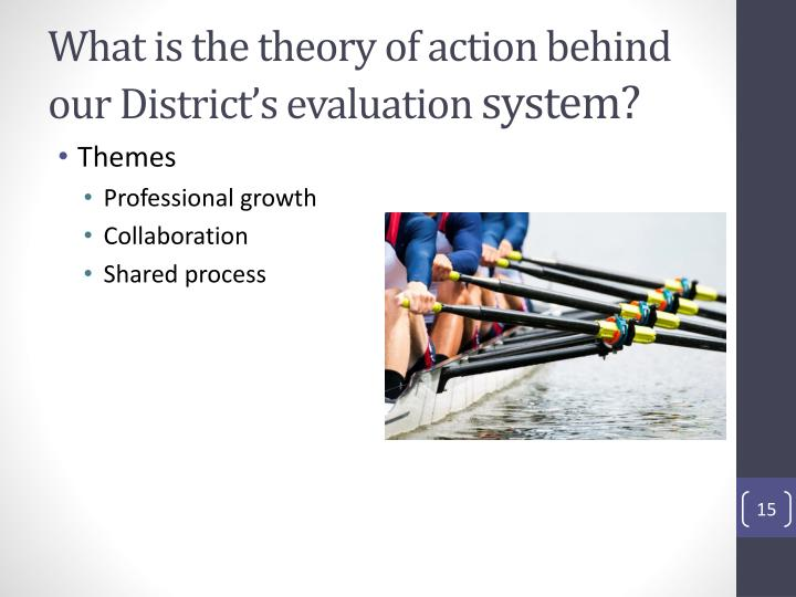 What is the theory of action behind our District's evaluation