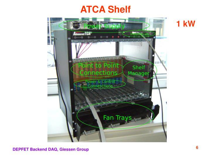 ATCA Shelf