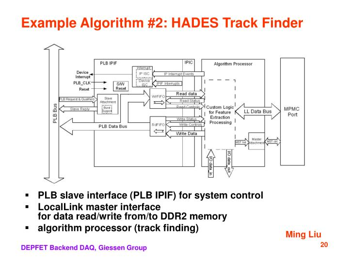 Example Algorithm #2: HADES Track Finder