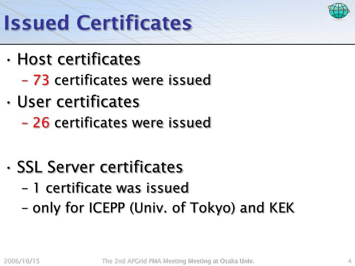 Issued Certificates