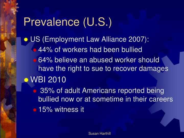 Prevalence (U.S.)