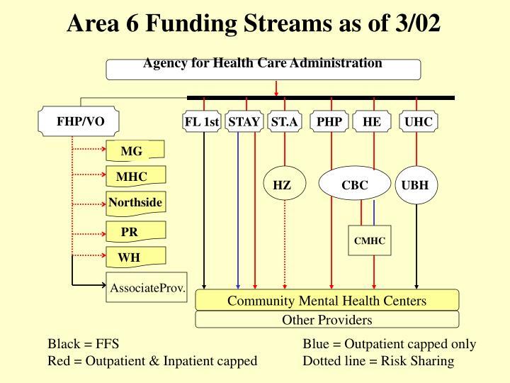 Area 6 Funding Streams as of 3/02