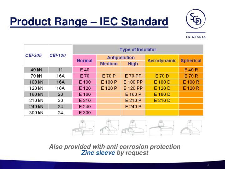 Product Range – IEC Standard