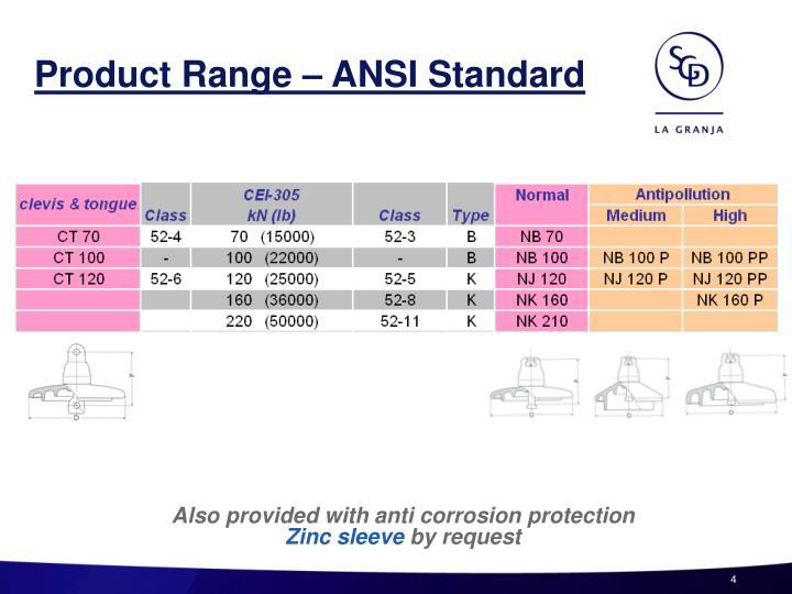 Product Range – ANSI Standard