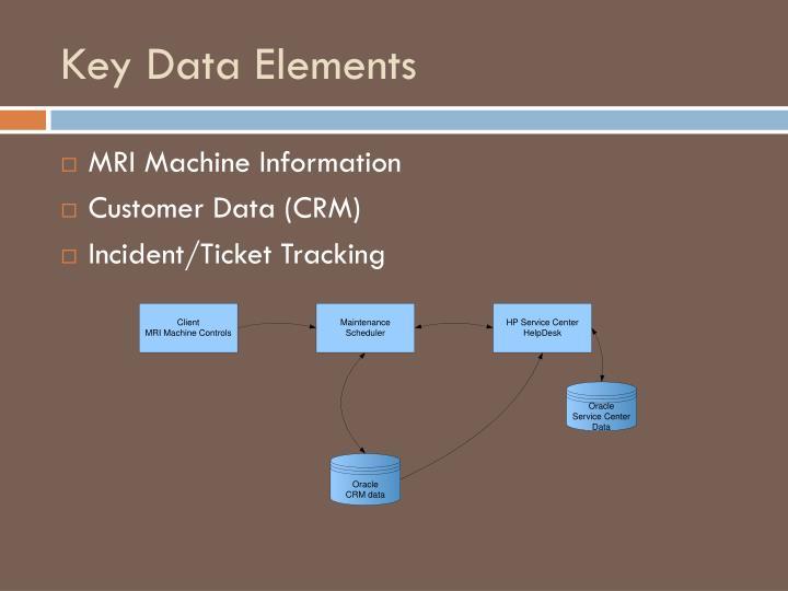 Key Data Elements