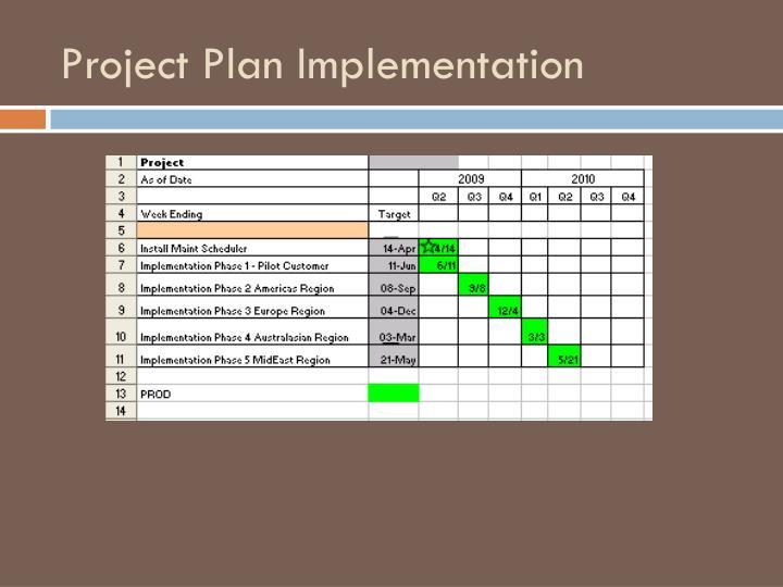 Project Plan Implementation